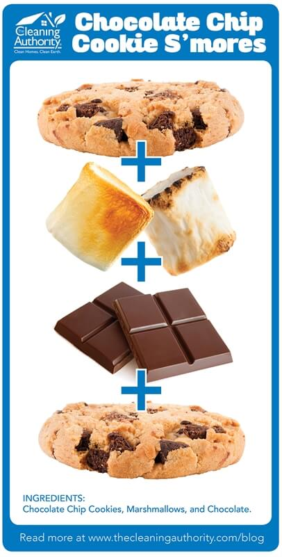 Chocolate Chip Cookie S'mores Recipe