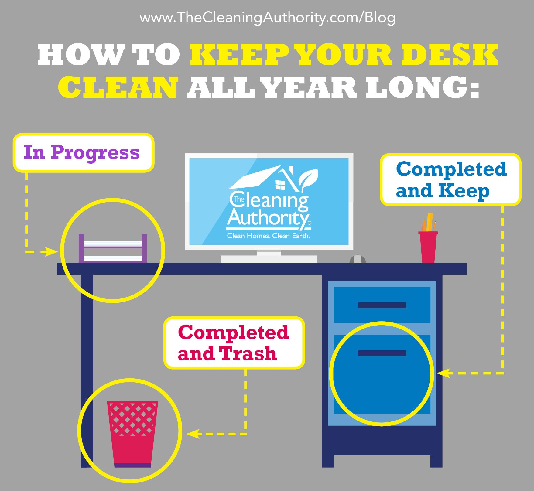 How To Keep Your Desk Clean All Year Long