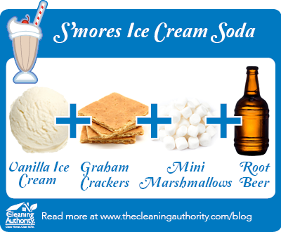 Inforgraphic: S'mores Ice Cream Soda Recipe