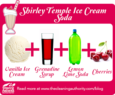 Infographic: Shirley Temple Ice Cream Soda Recipe