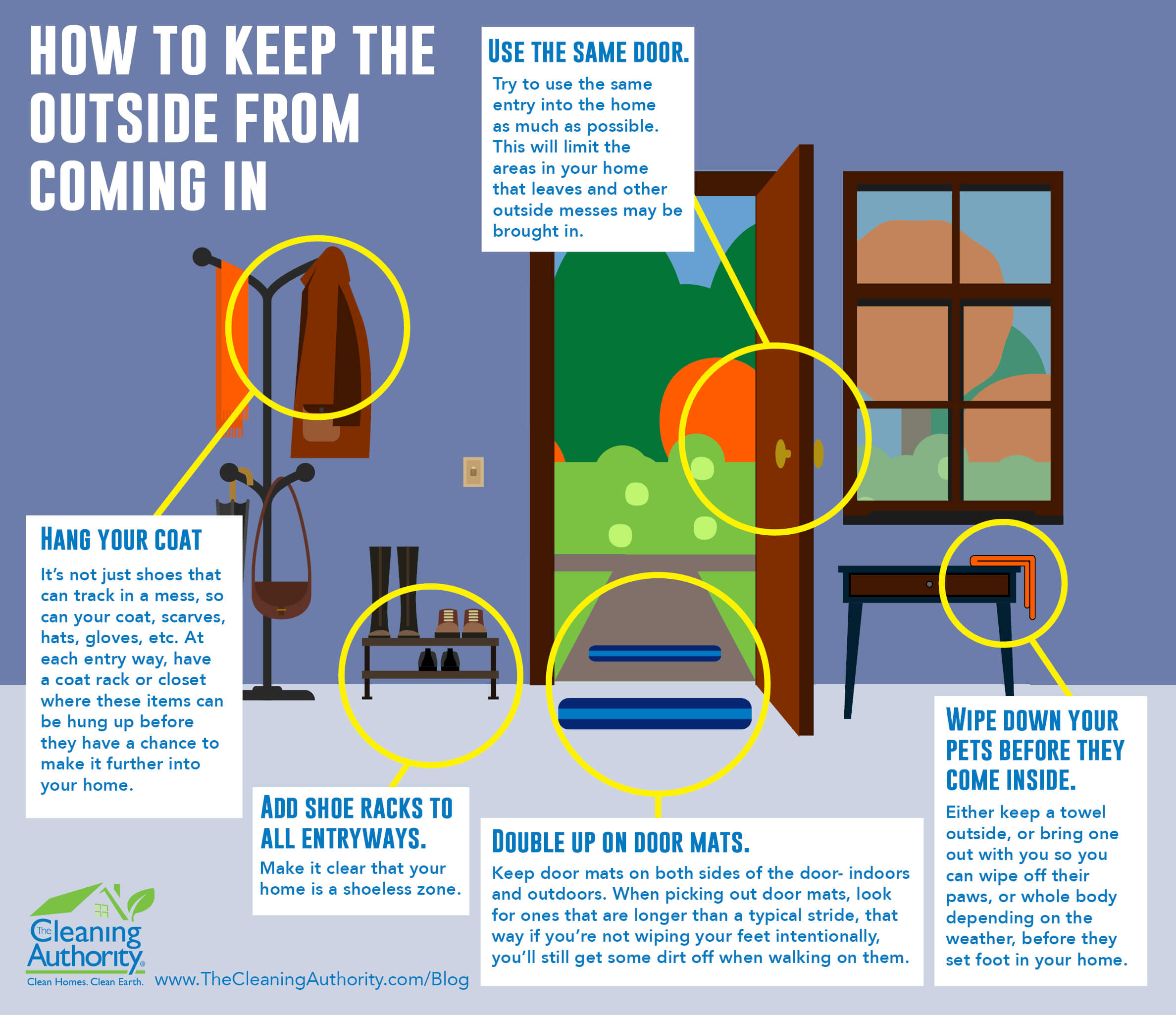 Infographic: How to Keep the Outside from Coming In
