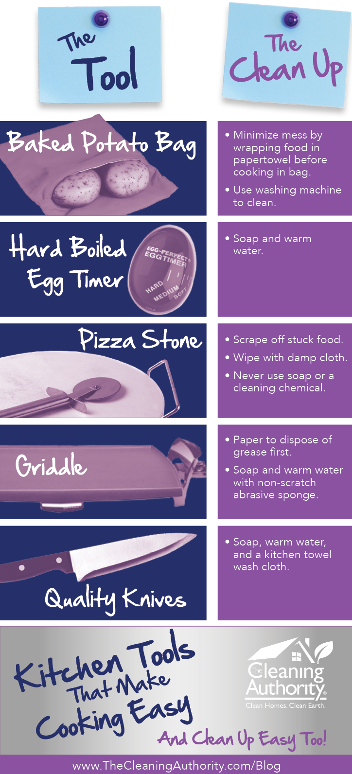 Infographic: Kitchen Tools