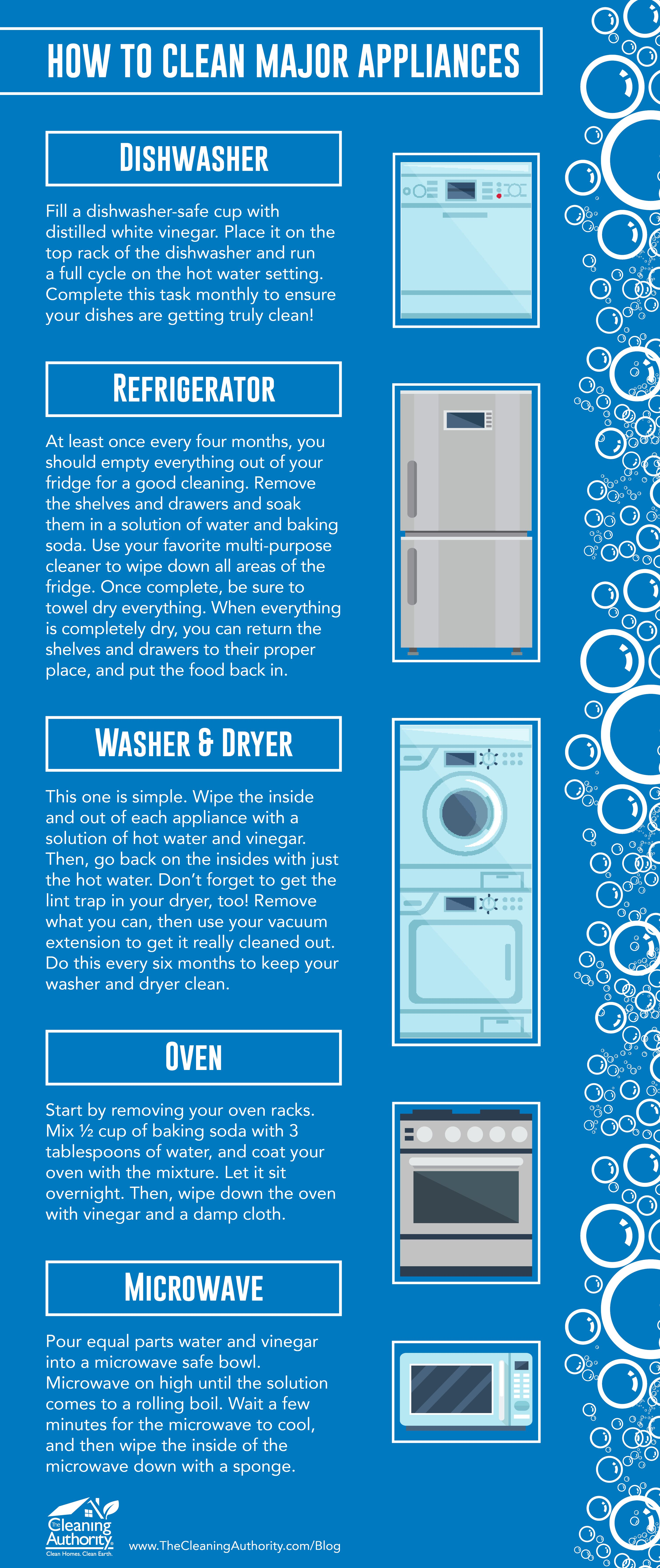 Infographic: How To Clean Major Appliances
