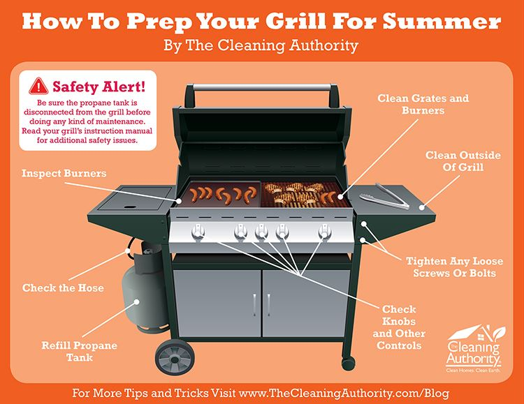 Infographic: How to Prep Your Grill For Summer
