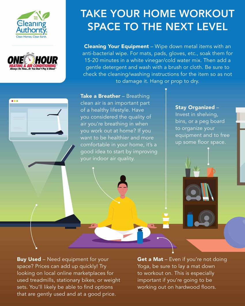Infographic about taking home workout space to the next level