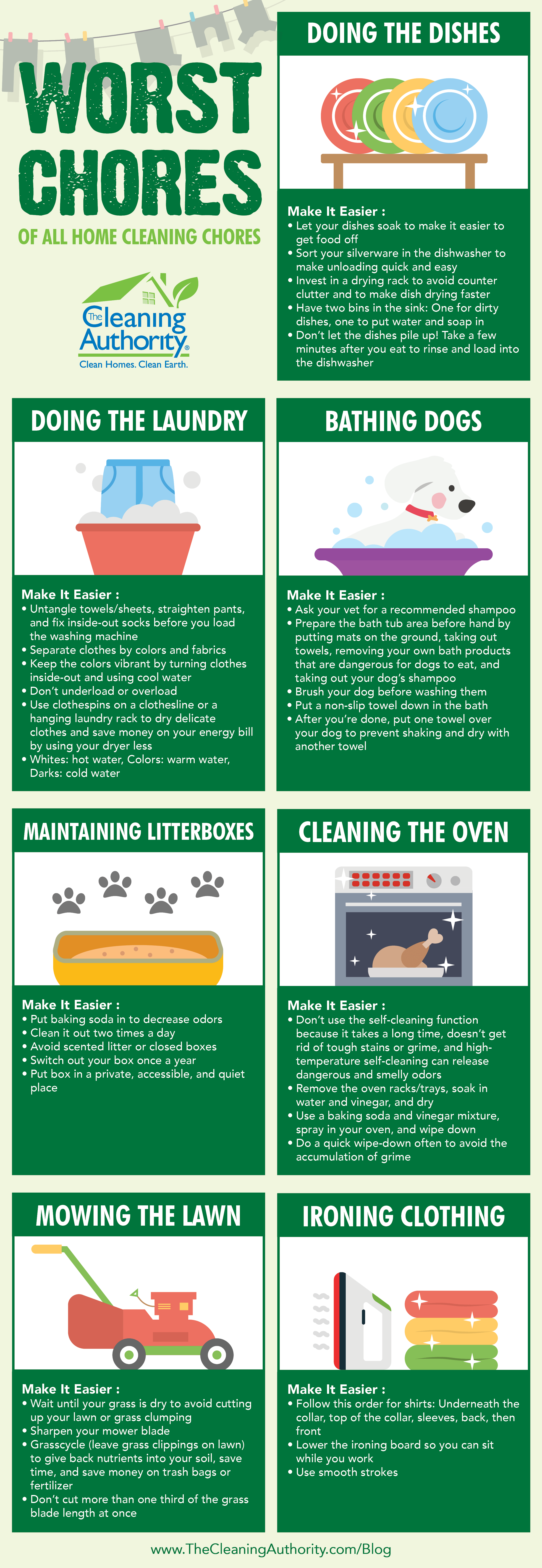 Worst Chores of All infographic