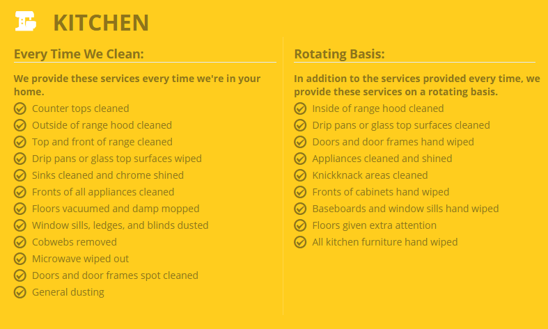 Infographic: Kitchen Cleaning