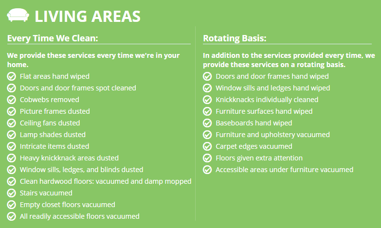 Infographic: Living Area Cleaning