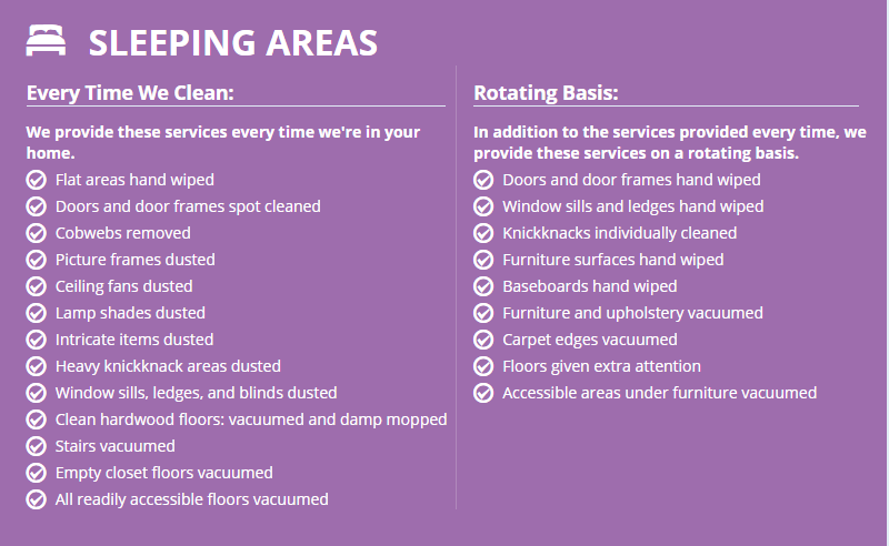 Infographic: Sleeping Area Cleaning